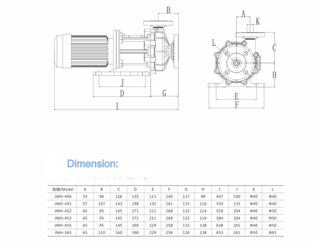 Magnetic drive pump-JMH