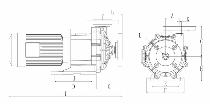Magnetic Drive Pump - JMX