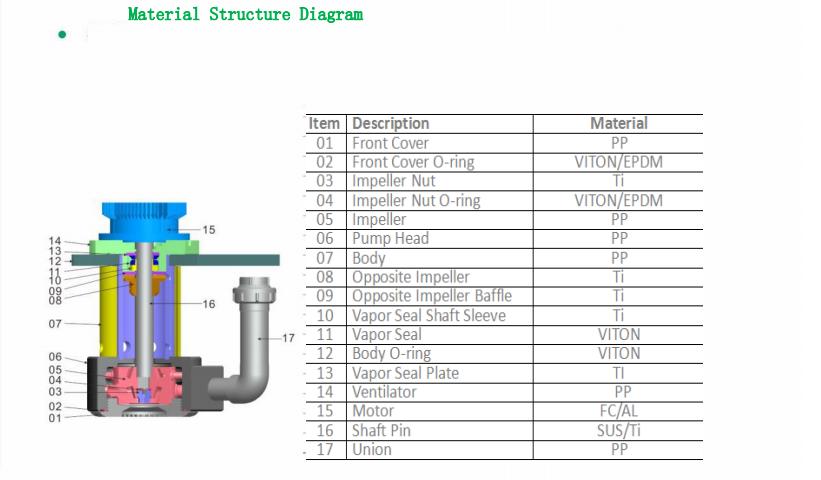 Higher head and larger flow vertical pump-JKD-D