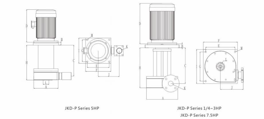 Vertical acid and alkali pump-JKD-P